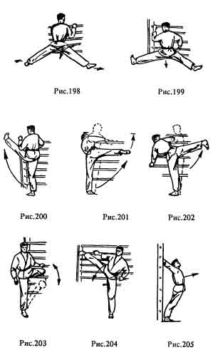 Развитие гибкости пасивных и активных тазобедренных суставов гемартороз коленного сустава после ушиба откачали кровь