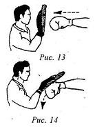 Кикбоксинг. Прямые удары руками. Правильная постановка удара